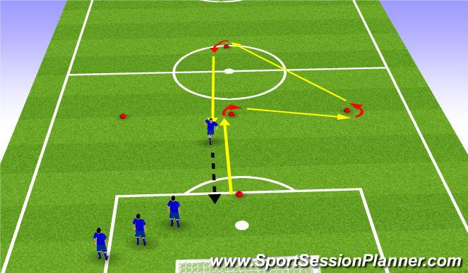 Football/Soccer Session Plan Drill (Colour): Arrowhead Agility Test