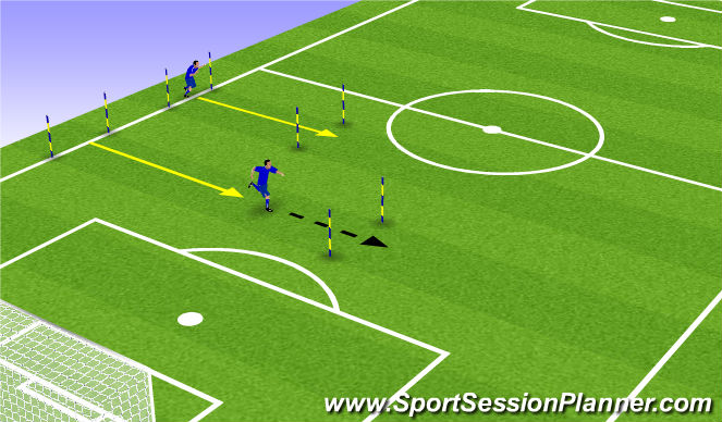 Football/Soccer Session Plan Drill (Colour): 10yd & 20yd Dash