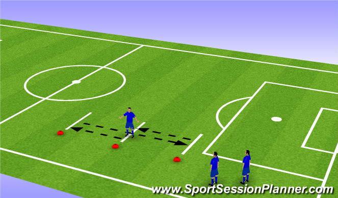Football/Soccer Session Plan Drill (Colour): 5-10-5