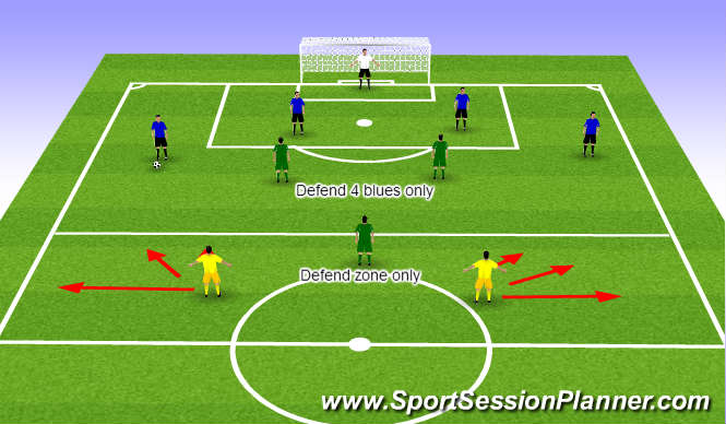 Football/Soccer Session Plan Drill (Colour): 4v3+2