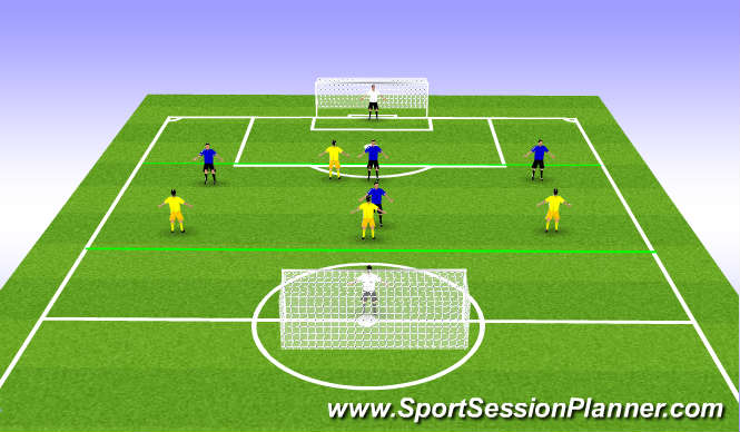 Football/Soccer Session Plan Drill (Colour): SSG: 5v5 w/Offside lines