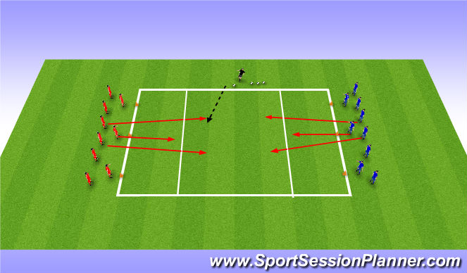 Football/Soccer Session Plan Drill (Colour): TRFC (PDP) Pressing in Small Groups