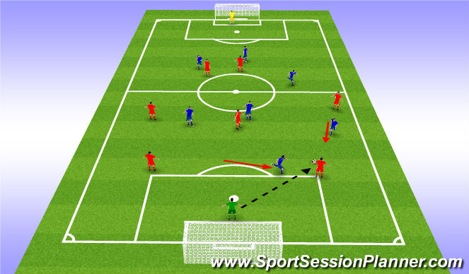 Football/Soccer Session Plan Drill (Colour): SSG - Pressing
