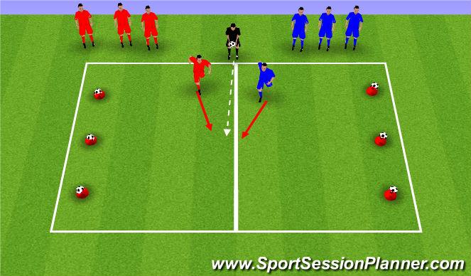 Football/Soccer Session Plan Drill (Colour): Coerver 1v1 & 2v2 Game (