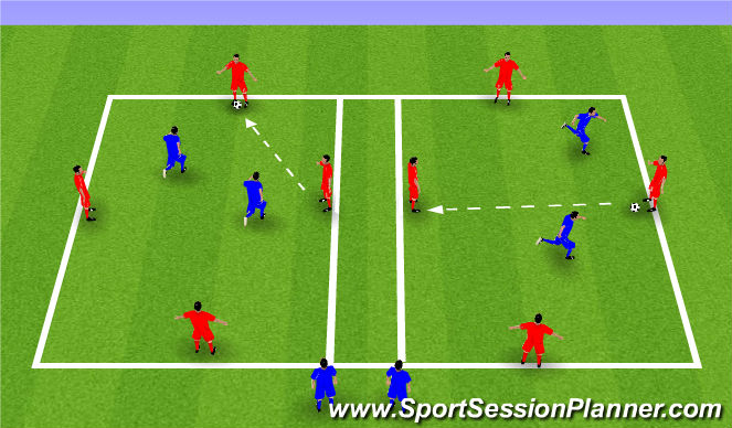 Football/Soccer Session Plan Drill (Colour): 4v2 Rondo