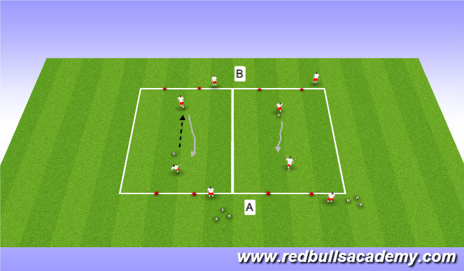 Football/Soccer Session Plan Drill (Colour): Main Theme 1: First Defender (1v1)