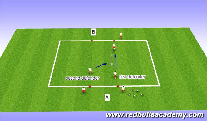 Football/Soccer Session Plan Drill (Colour): Main Theme 2: Second Defender (2v1, 2v2)
