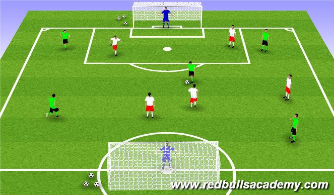 Football/Soccer Session Plan Drill (Colour): Match (6v6)