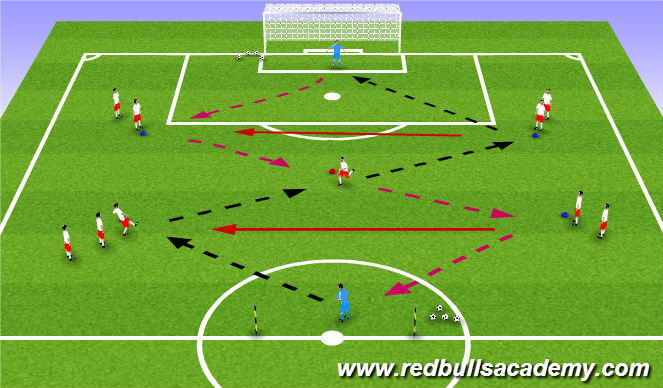 Football/Soccer Session Plan Drill (Colour): Movement Pattern