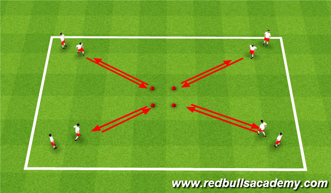 Football/Soccer Session Plan Drill (Colour): Turns - no pressure