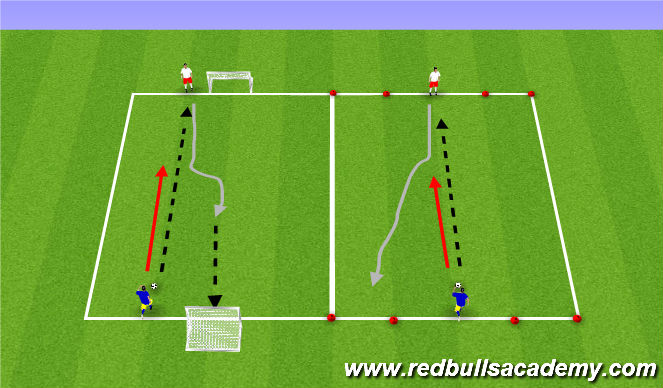 Football/Soccer Session Plan Drill (Colour): Skill Move - Opposed