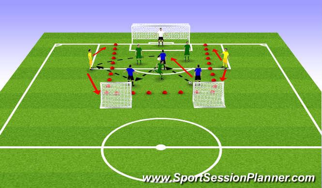 Football/Soccer Session Plan Drill (Colour): 3v3+2 to Goal/Countergoal