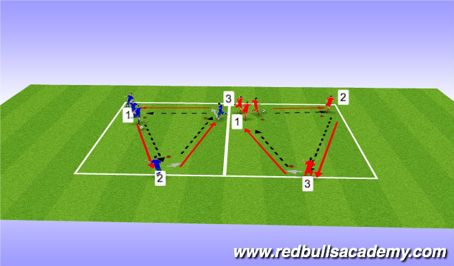 Football/Soccer Session Plan Drill (Colour): Warm Up: Dutch Triangles