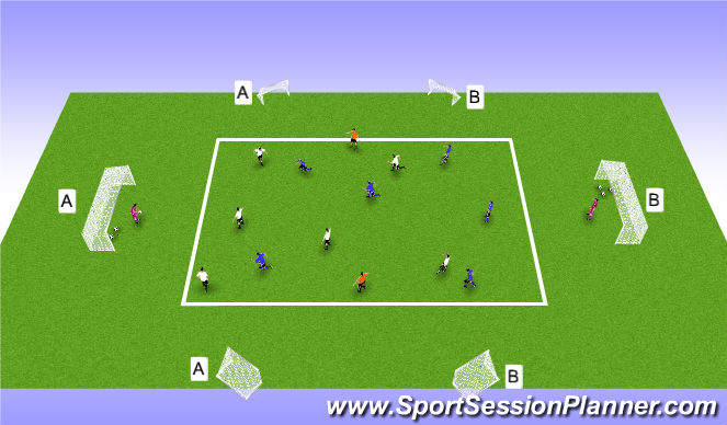 Football/Soccer Session Plan Drill (Colour): 5v5+2 with GKs