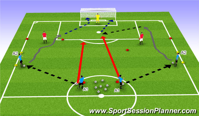 Football/Soccer Session Plan Drill (Colour): Activity II