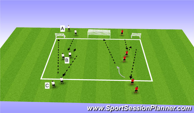 Football/Soccer Session Plan Drill (Colour): Finishing Patters