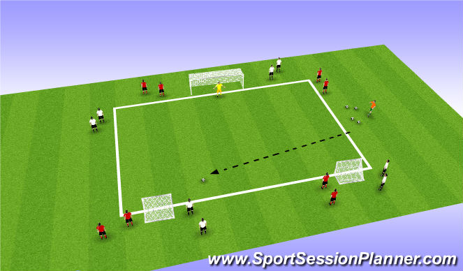 Football/Soccer Session Plan Drill (Colour): 4v4 finishing