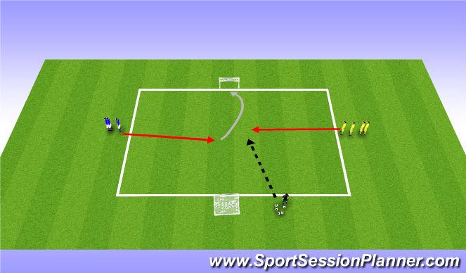 Football/Soccer Session Plan Drill (Colour): Superhero 1v1