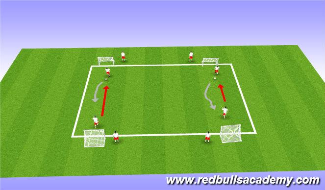 Football/Soccer Session Plan Drill (Colour): Main Theme: 1v1 (semi opposed)