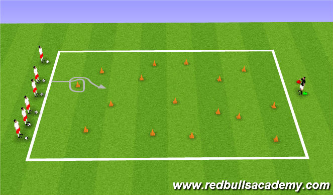 Football/Soccer Session Plan Drill (Colour): Red/Green Light III