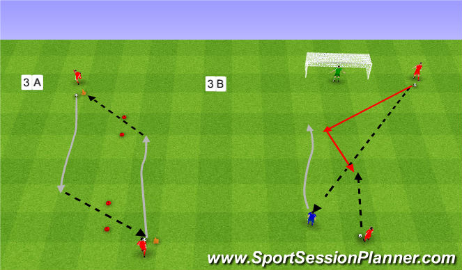 Football/Soccer Session Plan Drill (Colour): Technical. Technika.