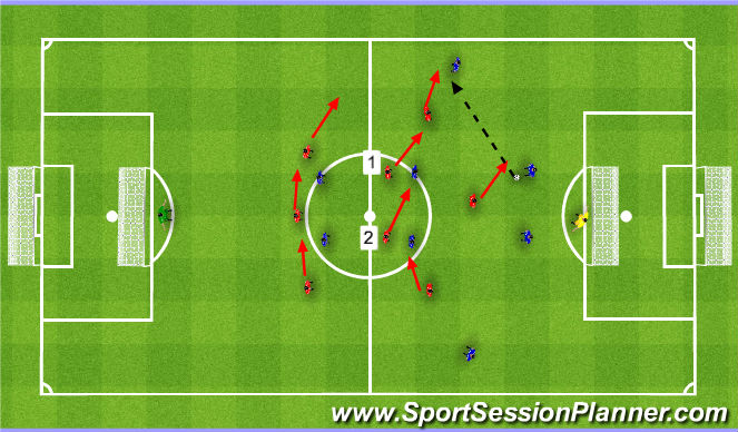 Football/Soccer Session Plan Drill (Colour): Pressing. Press