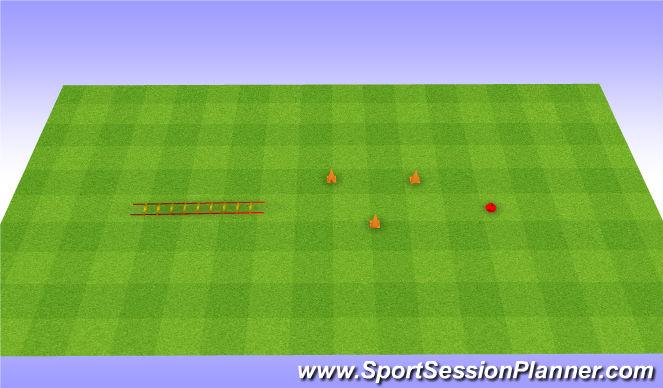 Football/Soccer Session Plan Drill (Colour): Agility and 1v1. Zwinność i 1v1
