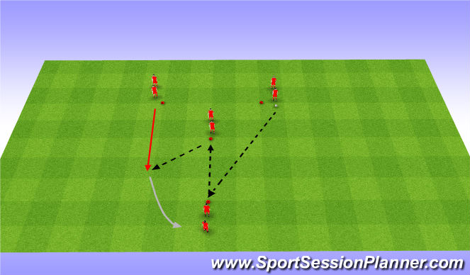 Football/Soccer Session Plan Drill (Colour): Y drill with shot on goal. Y drill ze strzałem na bramkę.