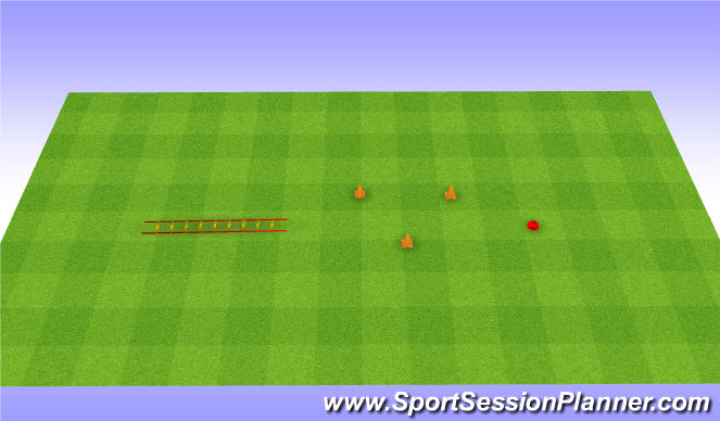 Football/Soccer Session Plan Drill (Colour): Agility and 1v1. Zwinność i 1v1