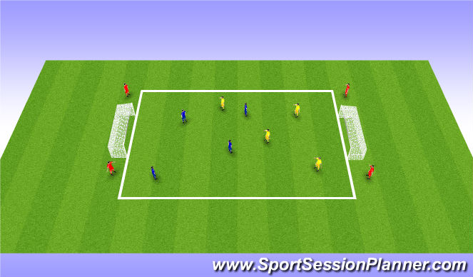 Football/Soccer Session Plan Drill (Colour): 4v4 to 4