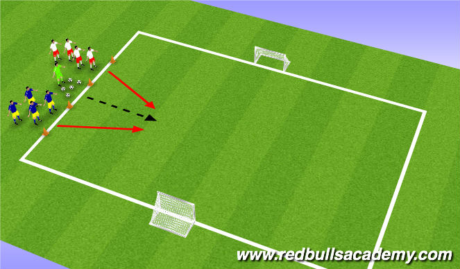 Football/Soccer Session Plan Drill (Colour): Main Theme -Red Bull Shootout