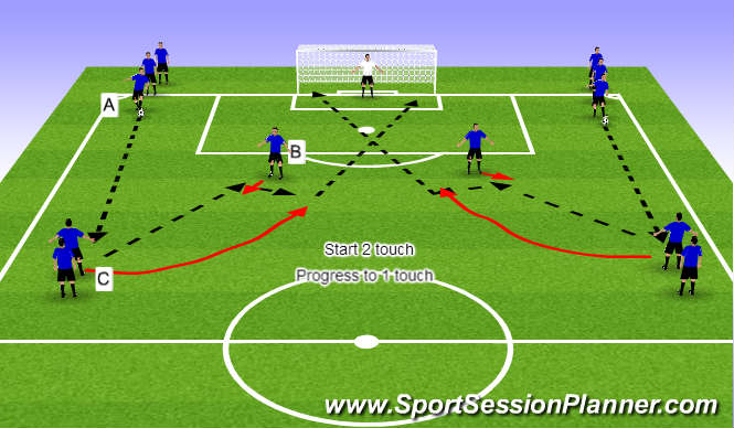 Football/Soccer Session Plan Drill (Colour): Technical: Finishing in final 1/3