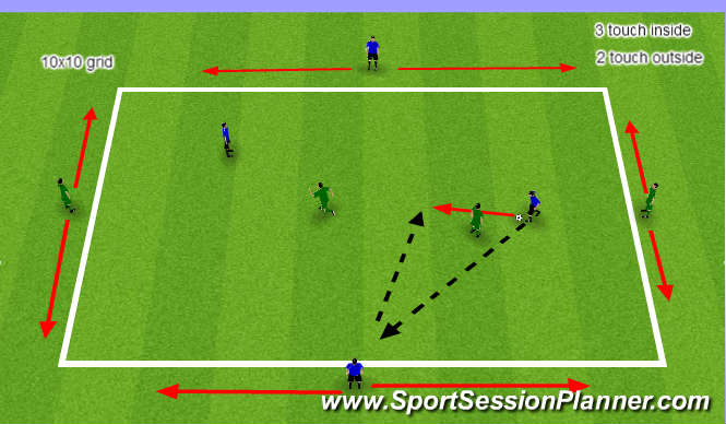 Football/Soccer Session Plan Drill (Colour): Tactical: 2v2+4