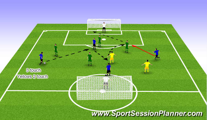 Football/Soccer Session Plan Drill (Colour): SSG: 4+2v4