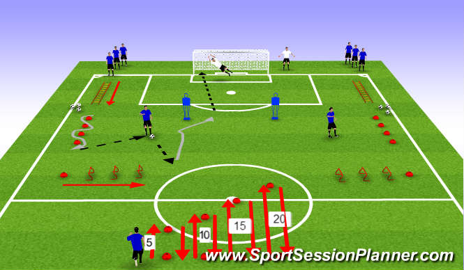 Football/Soccer Session Plan Drill (Colour): Physical: Anaerobic Power