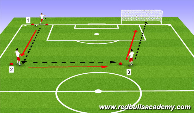 Football/Soccer Session Plan Drill (Colour): Attacking Combinations 1