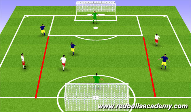 Football/Soccer Session Plan Drill (Colour): 1v1 Quick Fire