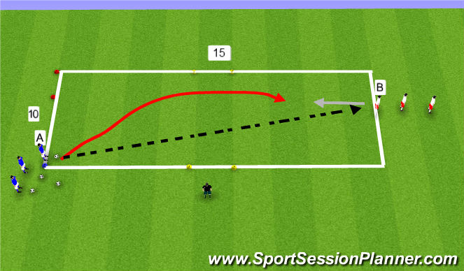 Football/Soccer Session Plan Drill (Colour): 1st defender -Pressure