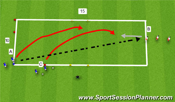 Football/Soccer Session Plan Drill (Colour): Pressure and Cover 1 v2