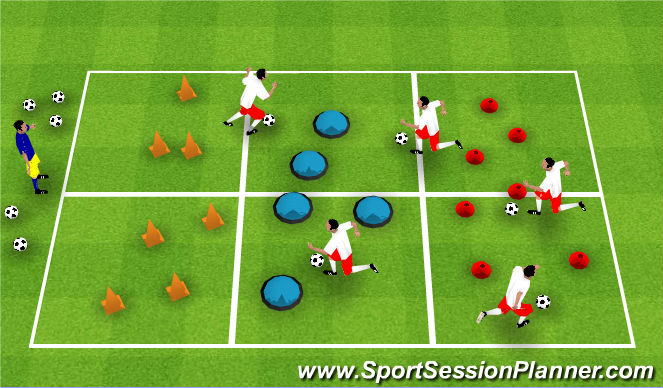 Football/Soccer Session Plan Drill (Colour): Pirates/ Blackbeards Treasure