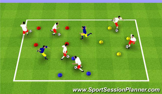 Football/Soccer Session Plan Drill (Colour): SHARKS A