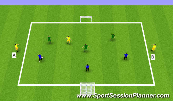Football/Soccer Session Plan Drill (Colour): Tactical: 3v3+3