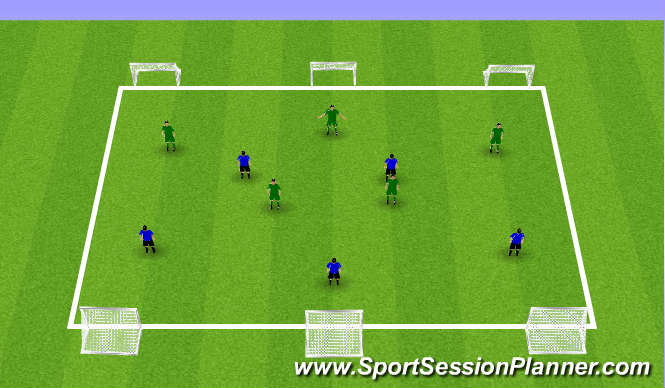Football/Soccer Session Plan Drill (Colour): SSG: 5v5 to 3 Goals