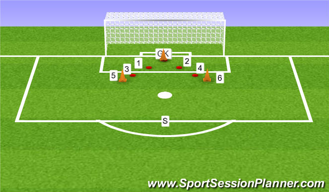 Football/Soccer Session Plan Drill (Colour): Diving Distances