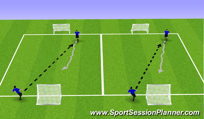 Football/Soccer Session Plan Drill (Colour): 1v1 to Small Goals