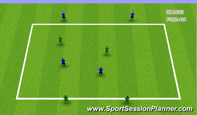 Football/Soccer Session Plan Drill (Colour): 2v2 Pressure, Cover