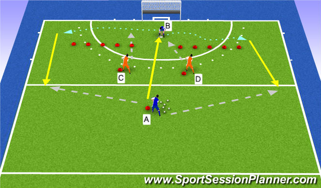 Hockey Session Plan Drill (Colour): defensive clearance from D with pressure