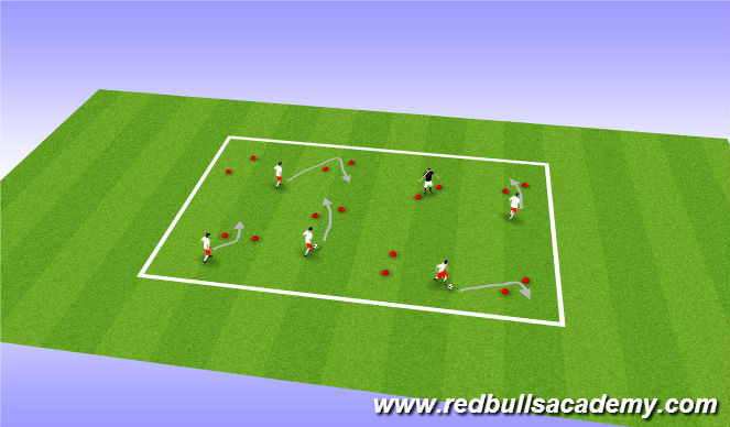 Football/Soccer Session Plan Drill (Colour): Protect the City