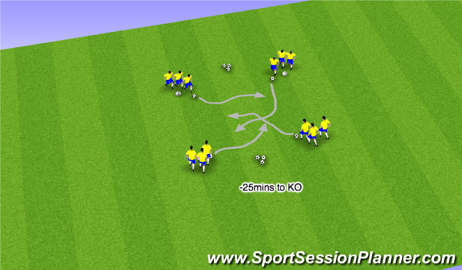 Football/Soccer Session Plan Drill (Colour): Part III - Passing & Combinations (8mins)
