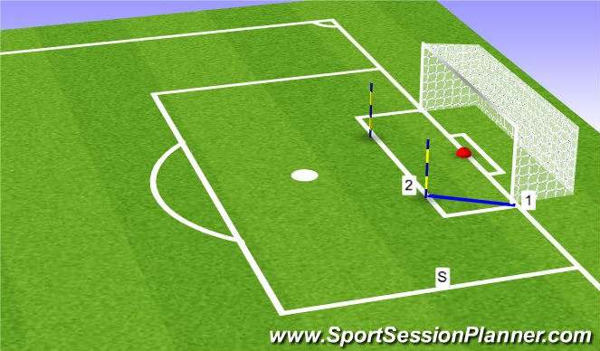 Football/Soccer Session Plan Drill (Colour): Warm Up: Handling and Footwork